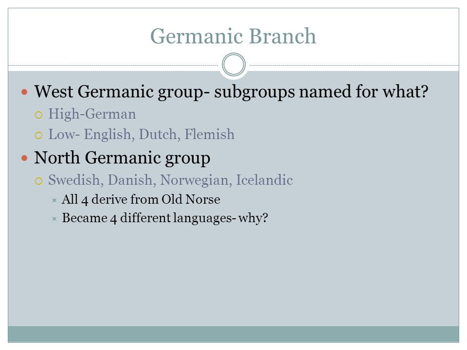 Germanic Branch West Germanic group- subgroups named for what