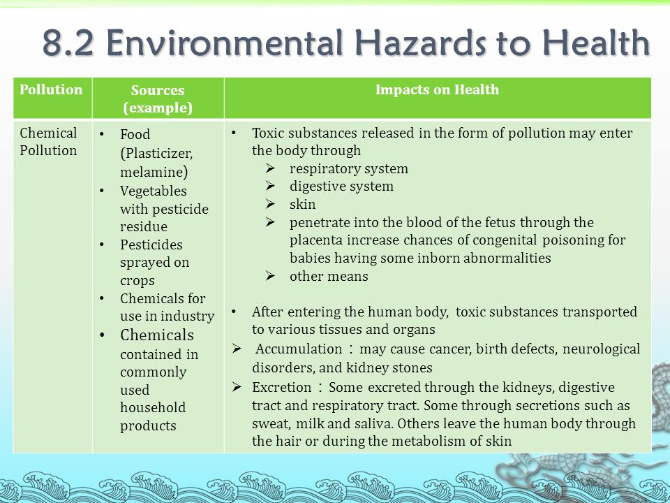 environmental pollution and health hazards It was not until the middle of the 19th century that man's understanding of nature  grew that he could bring the major environmental health hazards to his control.