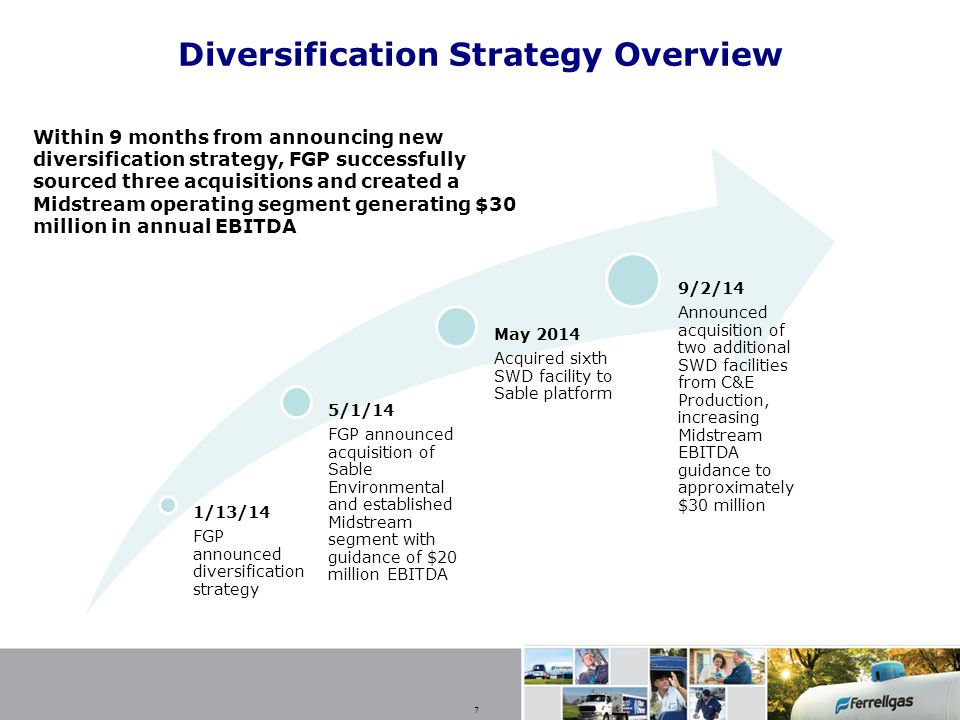 Concentric diversification strategy ppt