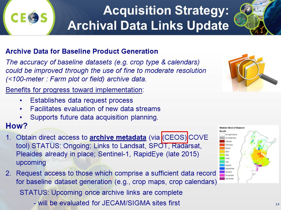 Acquisition Strategy: Archival Data Links Update
