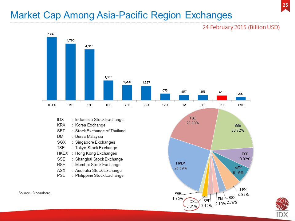 rpo market in the apac region Recruitment process outsourcing (rpo) annual report 2016 – buyer headquarter region 25 markets of asia pacific and continental europe 1 emerging.
