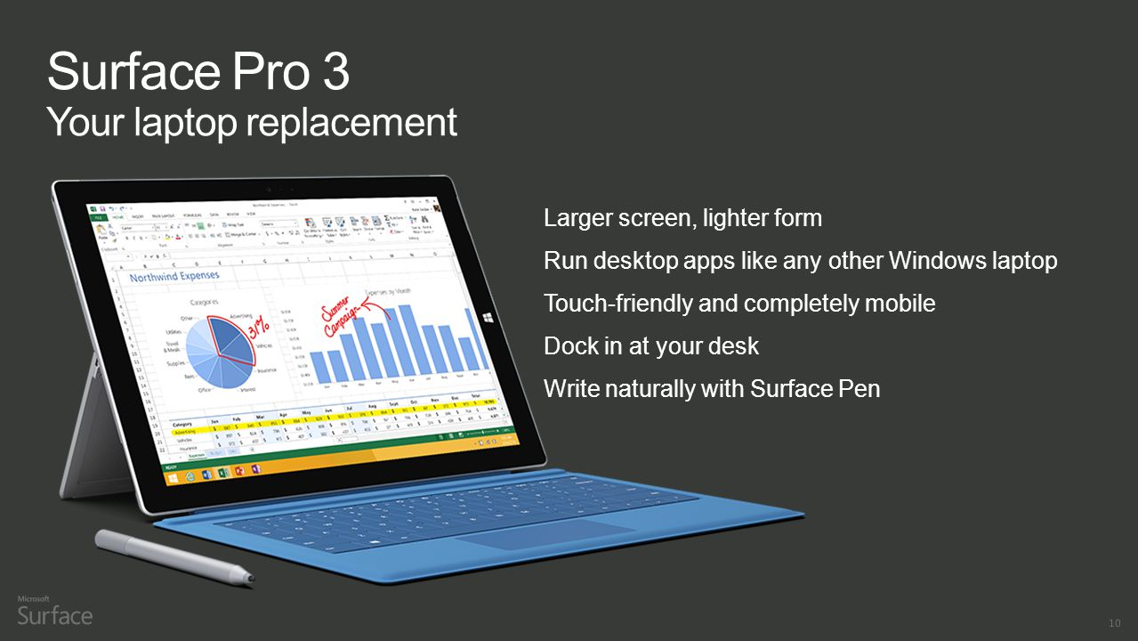 surface pen back buttons work, but doesn't write at all