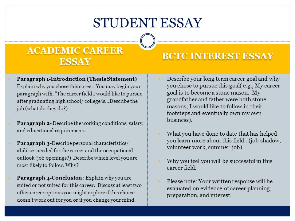 career awareness and preparation ppt video online  student essay academic career essay bctc interest essay