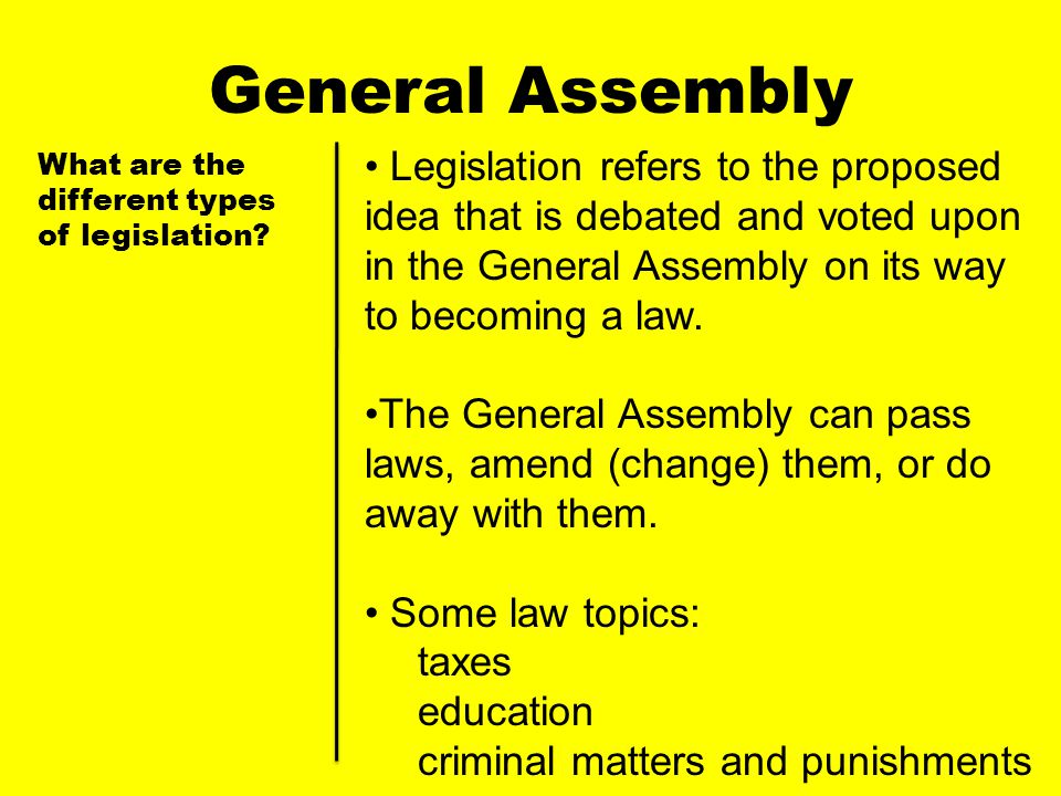 General Assembly What are the different types of legislation