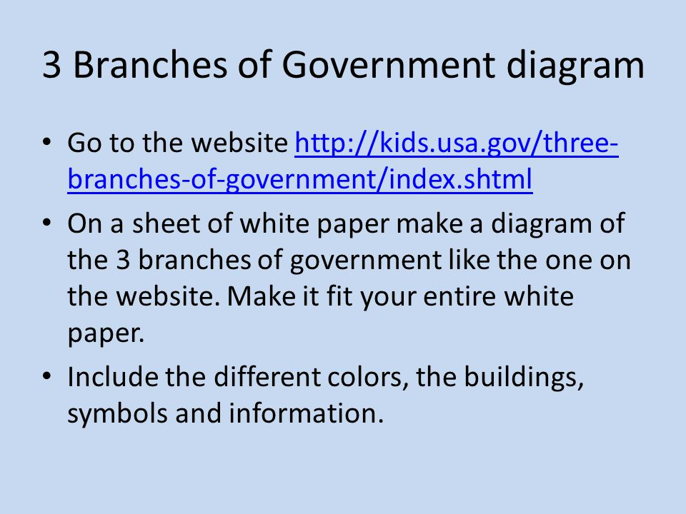 how do the three branches of government interact with one another Branches of government the us federal government is made up of three branches: shall be vested in one supreme court.