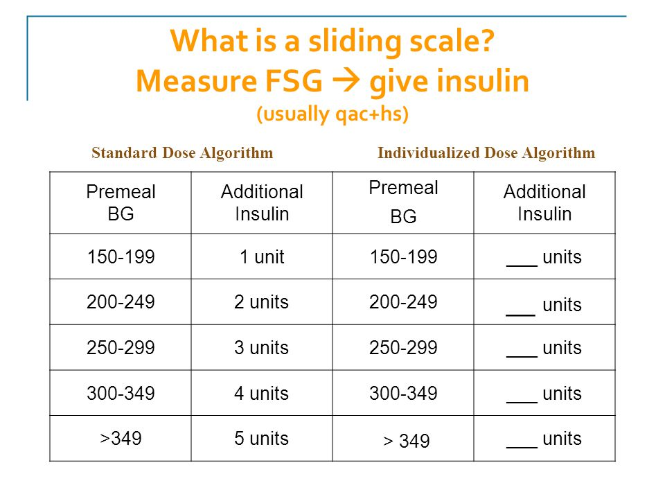 Insulin Sliding Scale Chart Levemir - Sliding scale