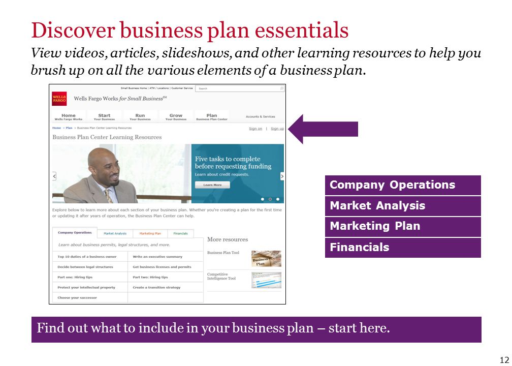 users from small business plan