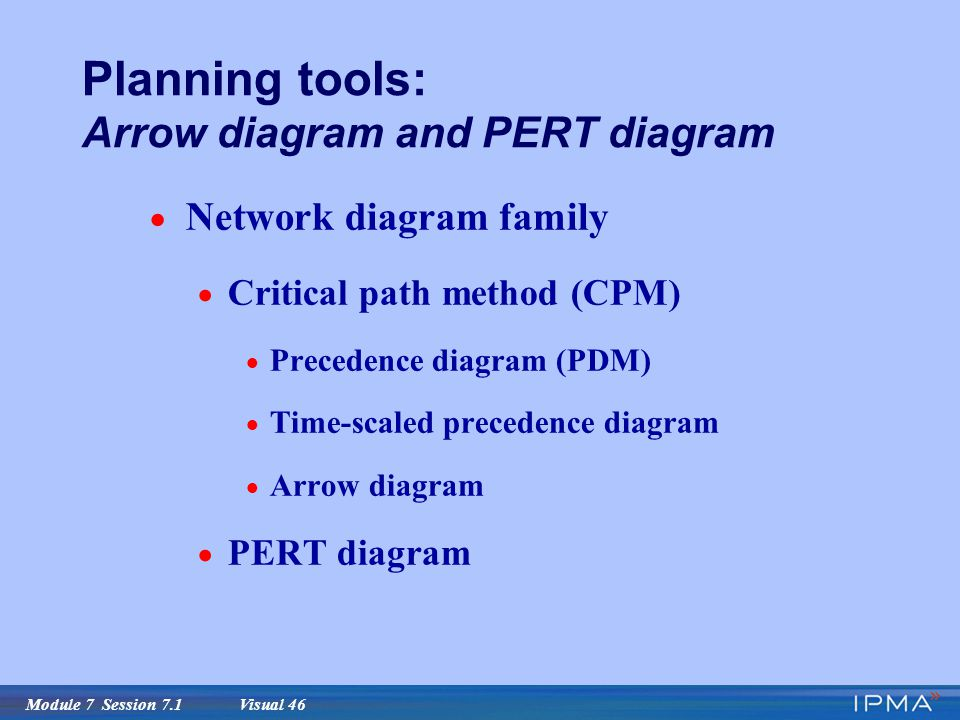 pert cpm and transportation problem technique Solving pert problems using computer in quantitative techniques for management - solving pert problems using computer in quantitative techniques for management courses with reference manuals and examples.