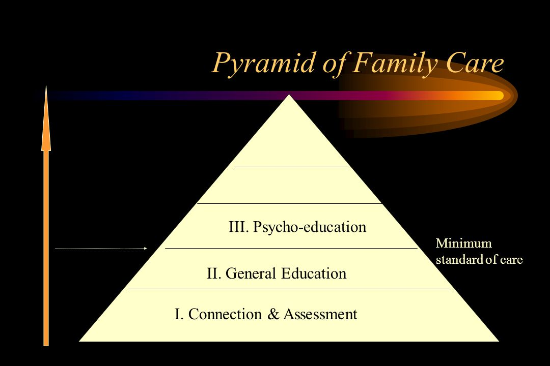 an analysis of family treatment Applied behavior analysis (aba) treatment that consists of applied behavior analysis (aba)  licensed marriage and family counselor, licensed mental health counselor).