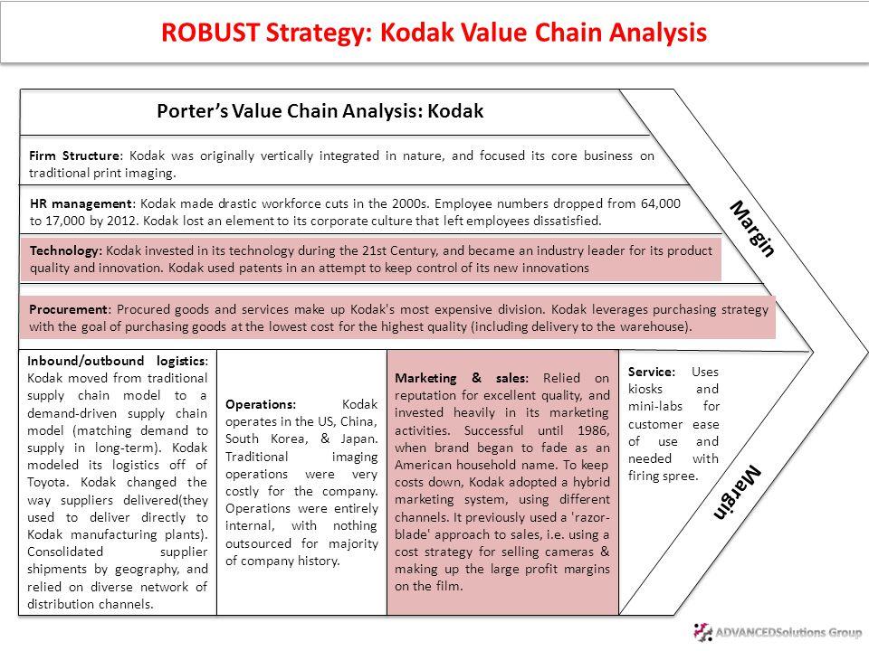 kodak strategy analysis