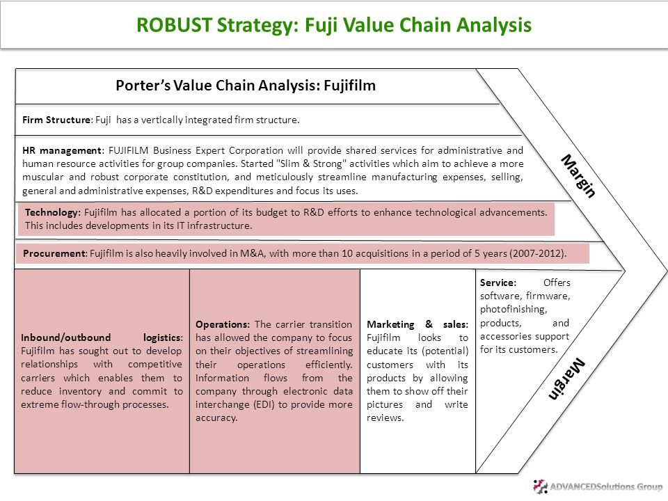 strategic management and value chain analysis Abstract: strategic cost management is the overall recognition of the cost  relationships among the activities in the value chain, and the process of  managing.