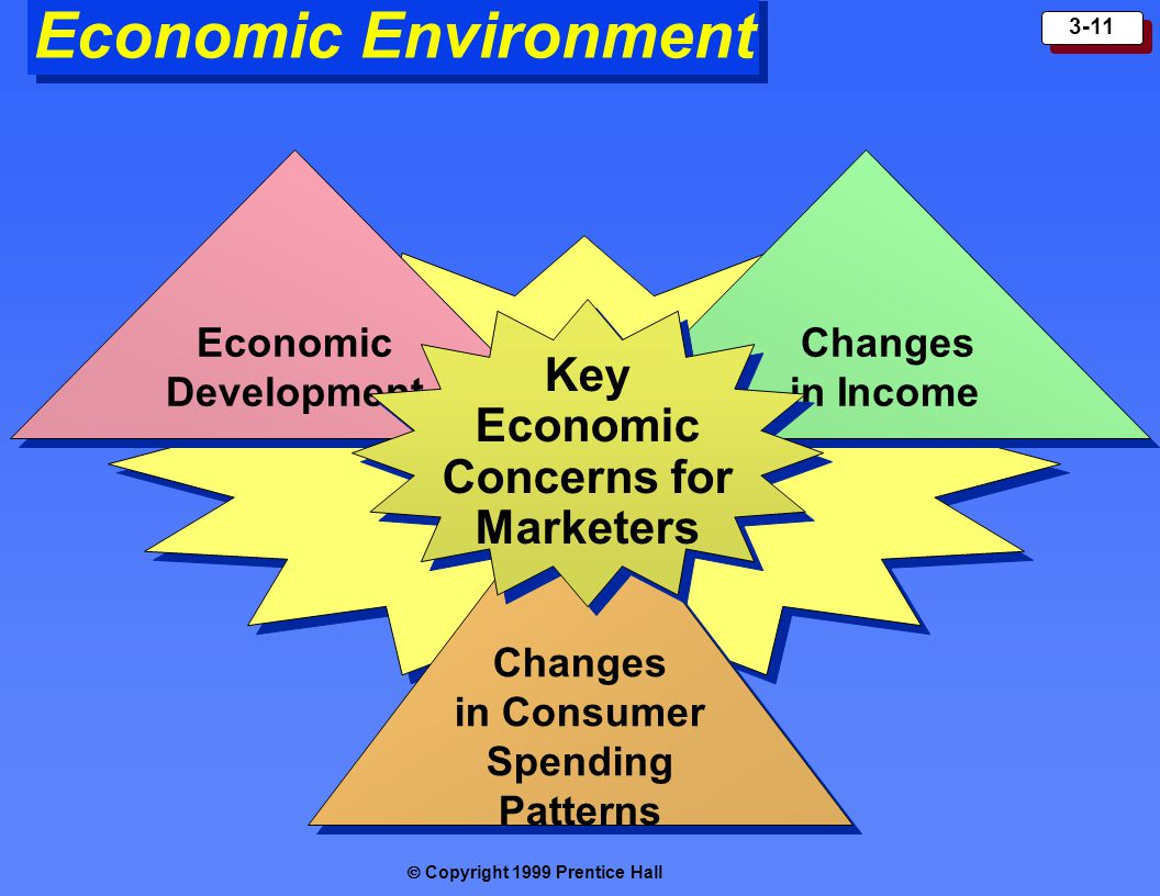 """environment and economic development Relationship between environmental, social and  people generally became interested in """"environment and development  namely economic development, environmental."""