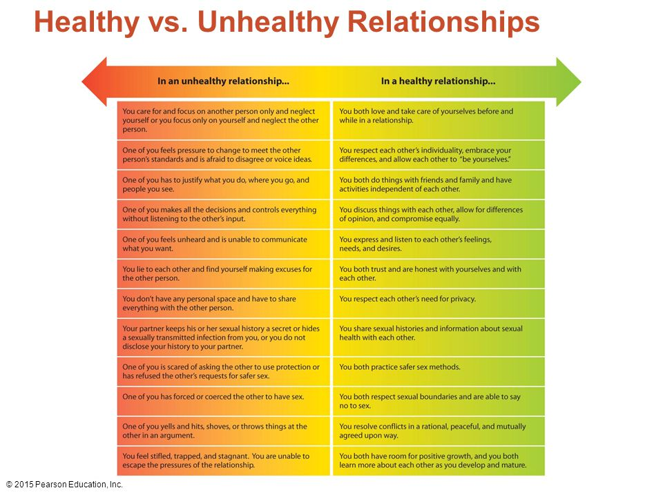 healthy people have healthy relationships A healthy relationship involves two individuals who love and respect one another it can only occur when each individual takes care of himself first, which will, in turn, help both of them take care of each other.