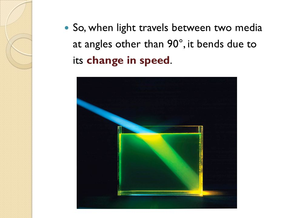 So, when light travels between two media at angles other than 90°, it bends due to its change in speed.
