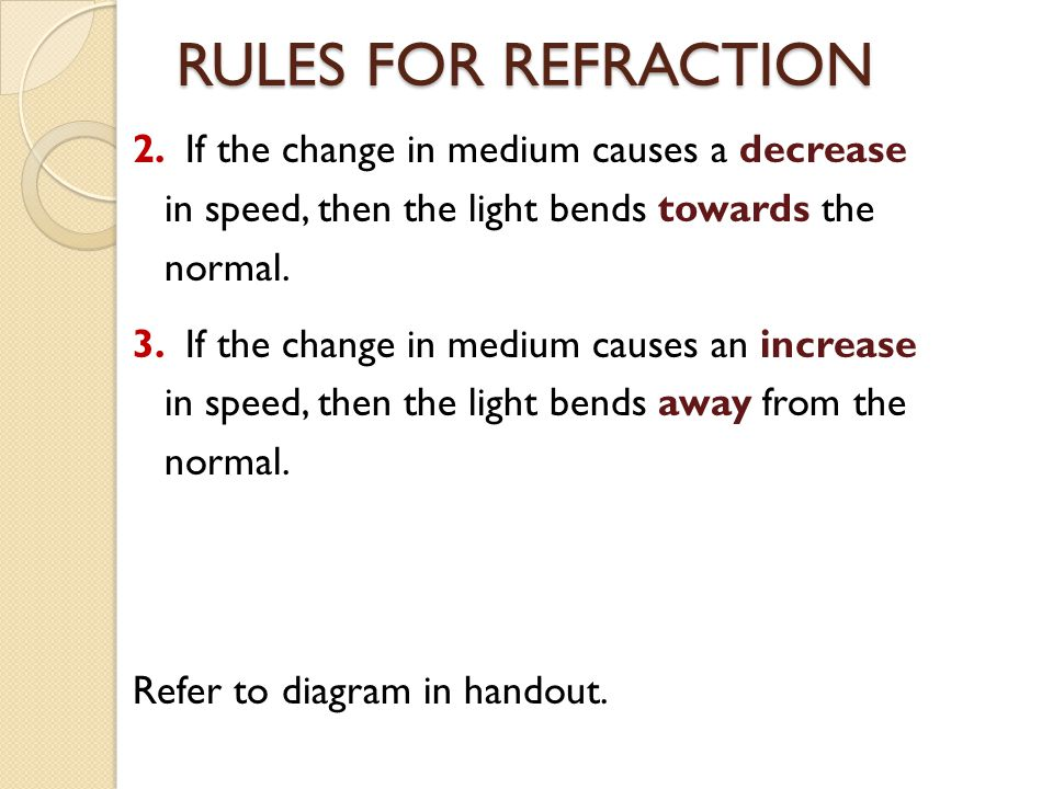 RULES FOR REFRACTION