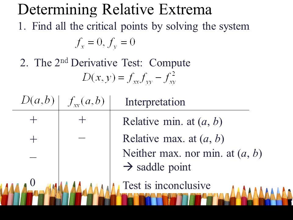 Determining Relative Extrema