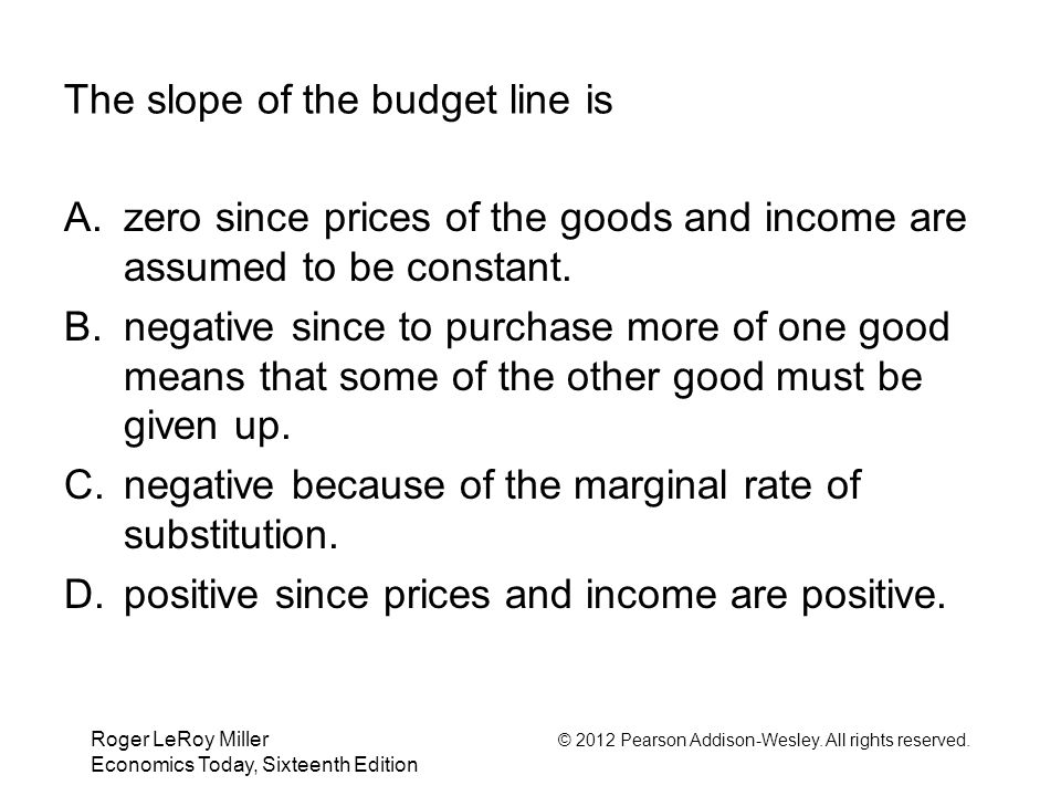 The slope of the budget line is