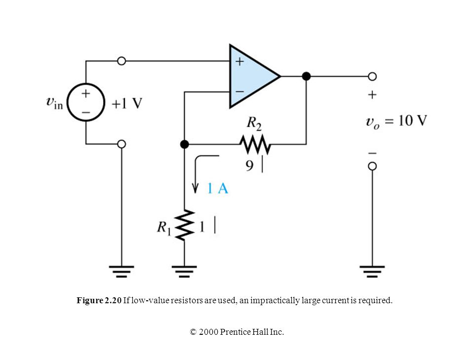 Figure 2.20 If low-value resistors are used, an impractically large current is required.