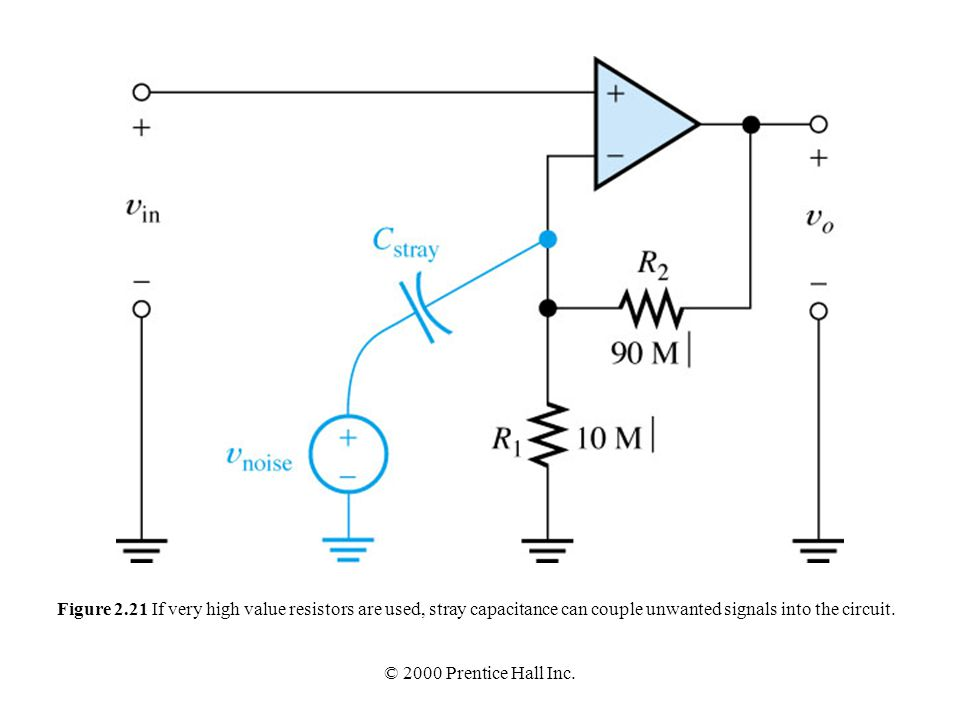 Figure 2.21 If very high value resistors are used, stray capacitance can couple unwanted signals into the circuit.