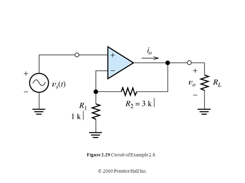 Figure 2.29 Circuit of Example 2.8.