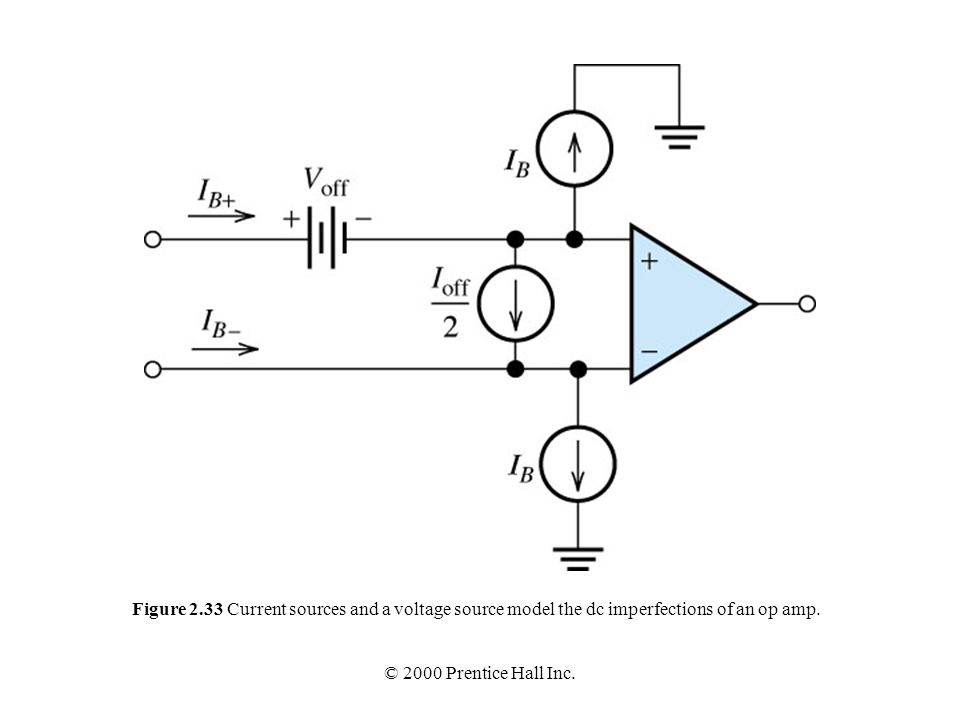 Figure 2.33 Current sources and a voltage source model the dc imperfections of an op amp.