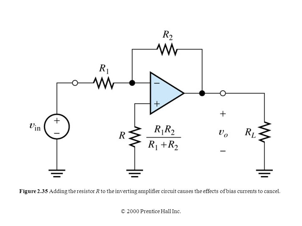 Figure 2.35 Adding the resistor R to the inverting amplifier circuit causes the effects of bias currents to cancel.
