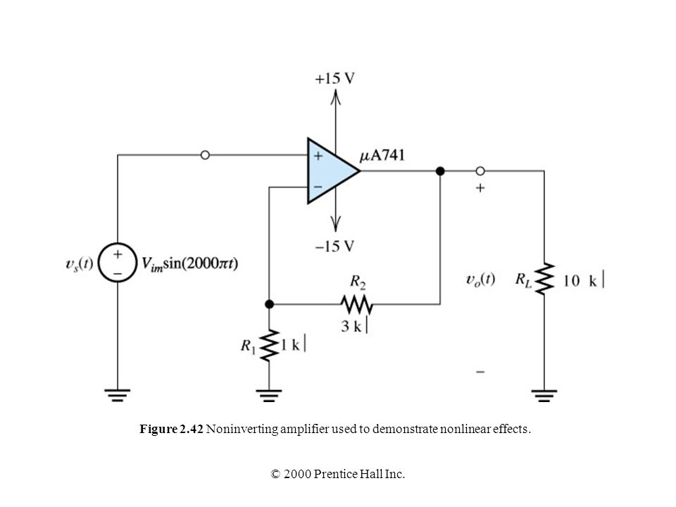Figure 2.42 Noninverting amplifier used to demonstrate nonlinear effects.