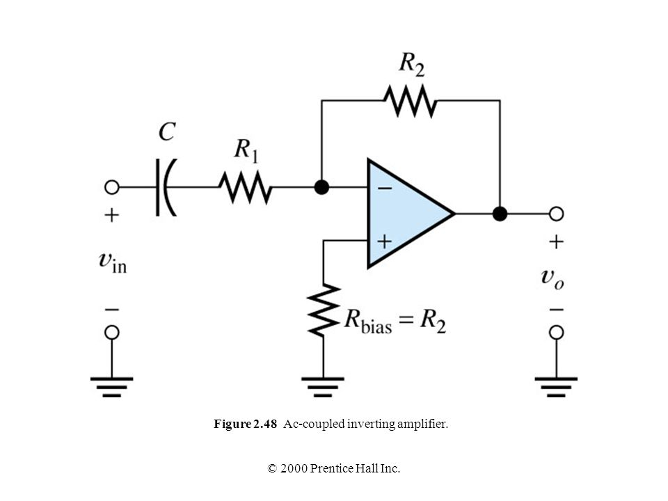 Figure 2.48 Ac-coupled inverting amplifier.