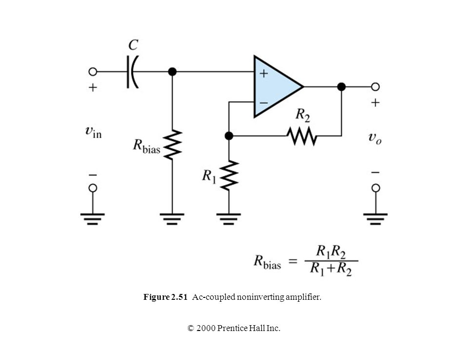 Figure 2.51 Ac-coupled noninverting amplifier.