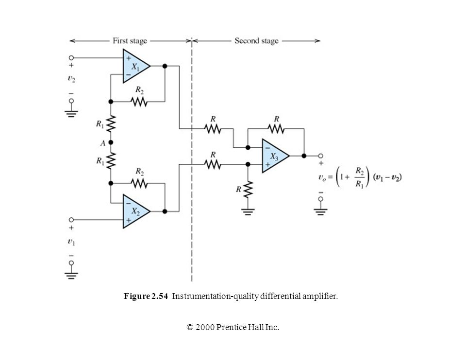 Figure 2.54 Instrumentation-quality differential amplifier.