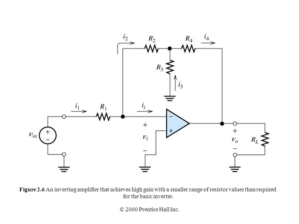 Figure 2.6 An inverting amplifier that achieves high gain with a smaller range of resistor values than required