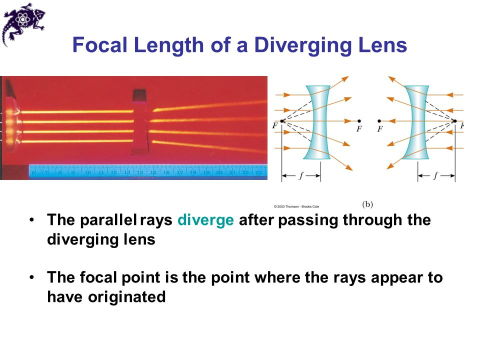 focal length of lenses The primary measurement of a lens is its focal length the focal length of a lens, expressed in millimeters, is the distance from the lens's optical center (or nodal point) to the image plane in the camera (often illustrated by a φ on the top plate of a camera body) when the lens is focused at infinity.