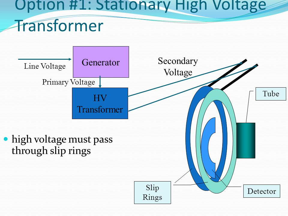 Primary Voltage Tester : Seeram chapter data acquisition in ct ppt download