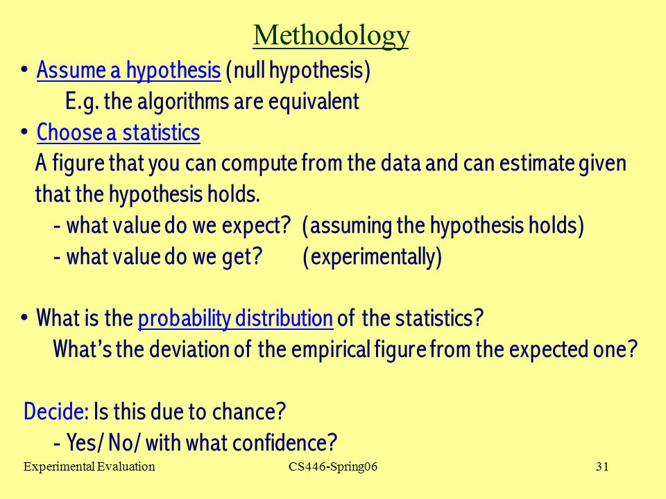 Methodology Assume a hypothesis (null hypothesis)