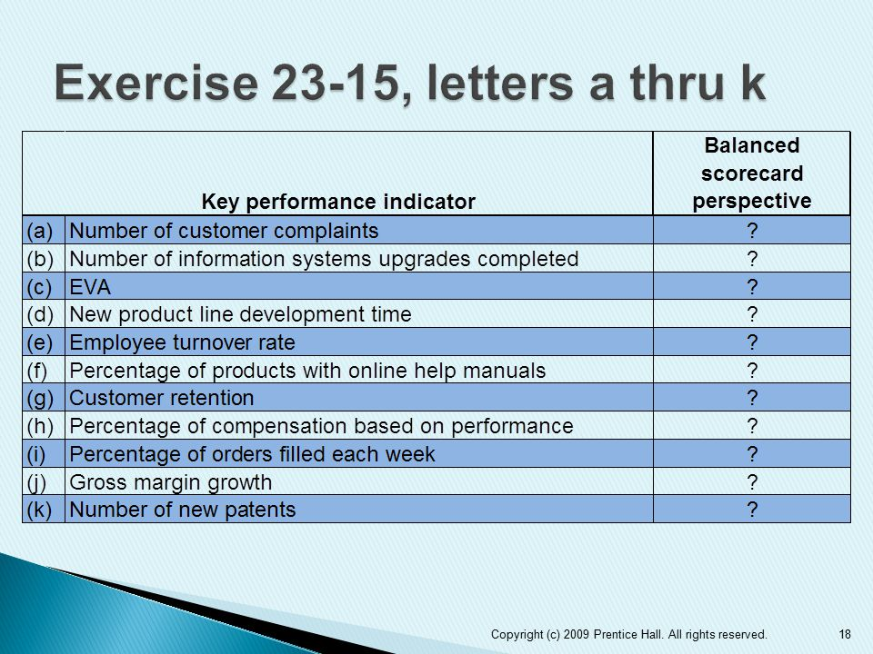 Exercise 23-15, letters a thru k