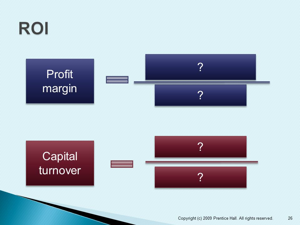 ROI Profit margin Capital turnover