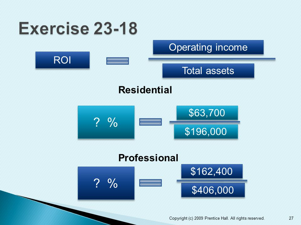 Exercise % % Operating income ROI Total assets Residential