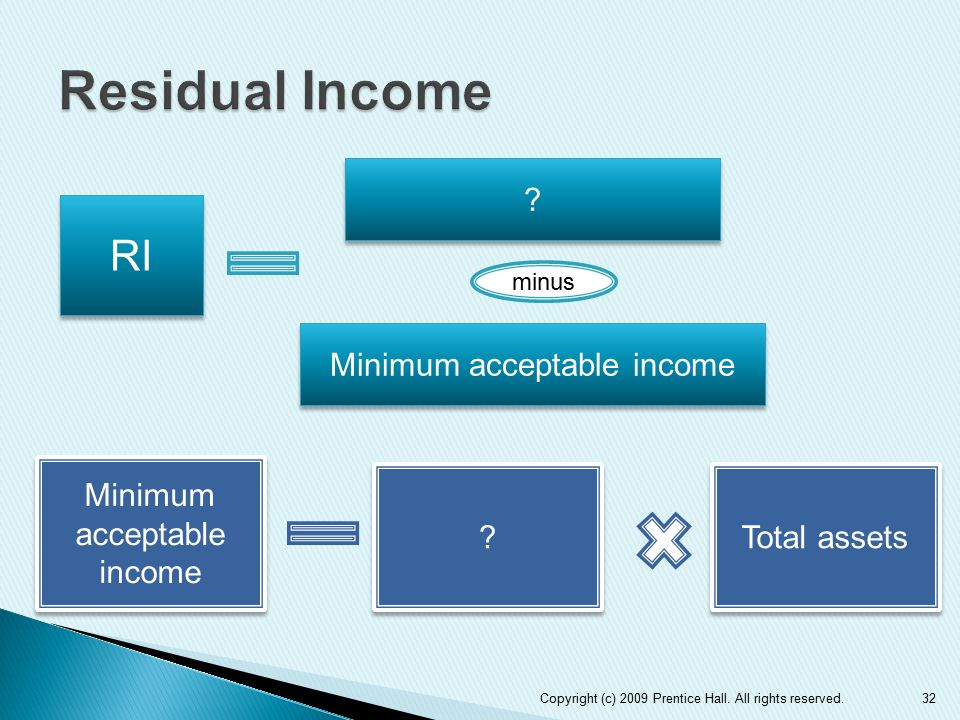 Residual Income RI Minimum acceptable income