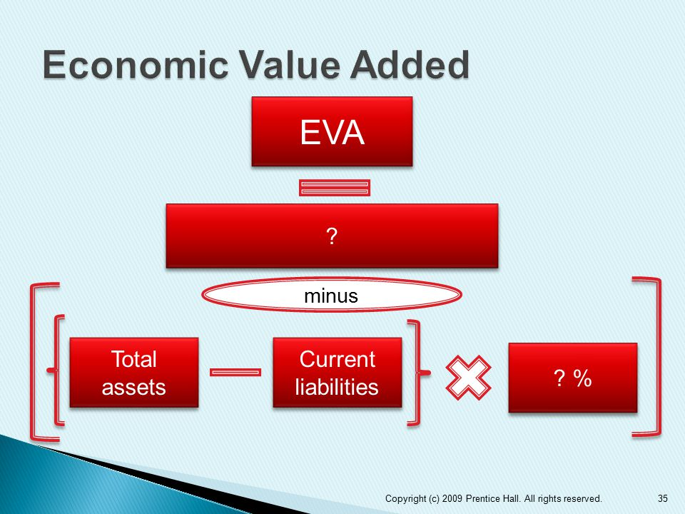 Economic Value Added EVA Total assets Current liabilities % minus