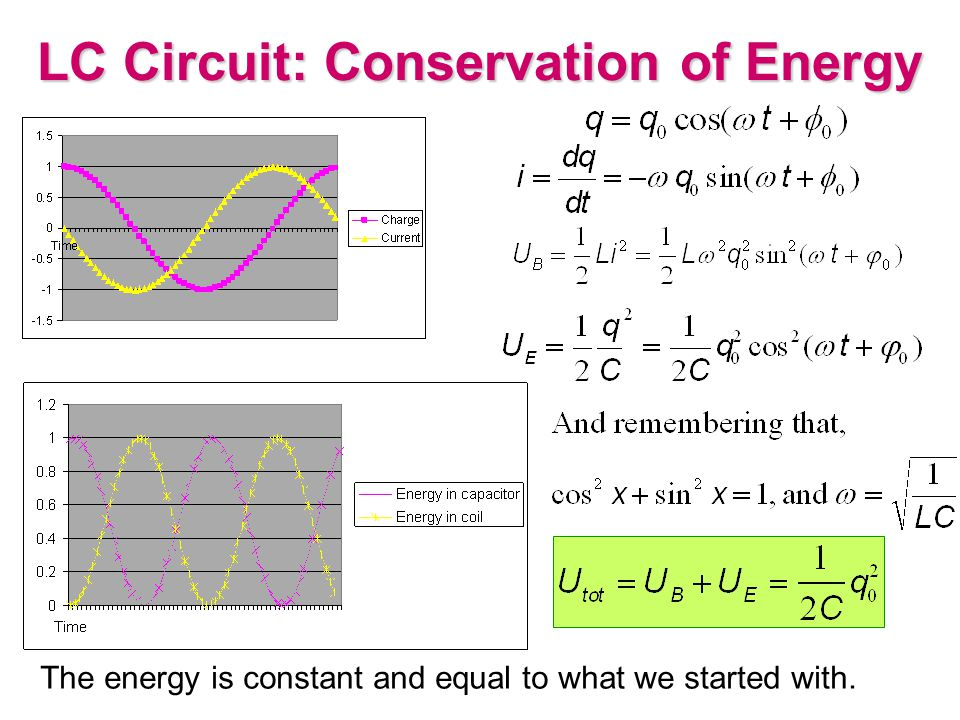 LC Circuit: Conservation of Energy
