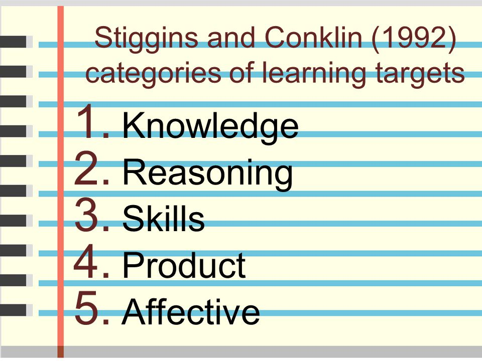 Stiggins and Conklin (1992) categories of learning targets