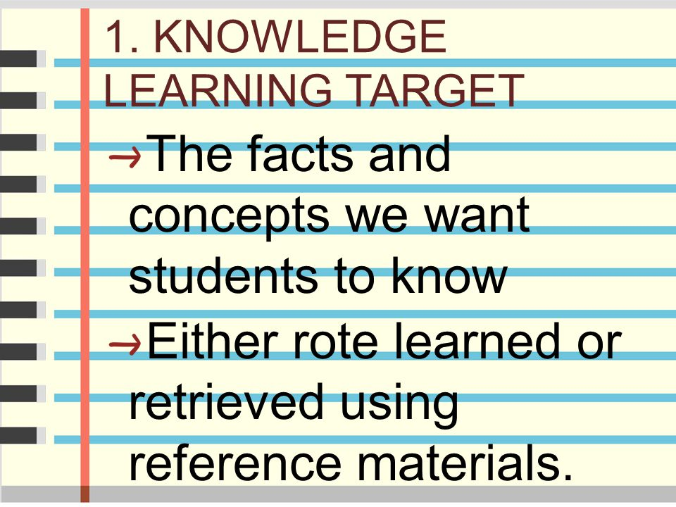 1. KNOWLEDGE LEARNING TARGET