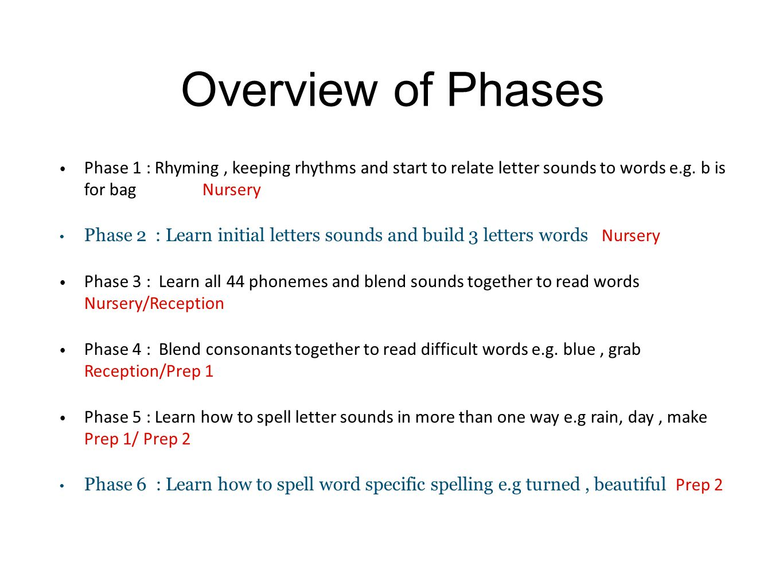 Program to help learn spelling words