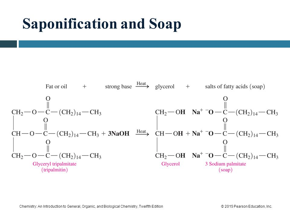Saponification and Soap