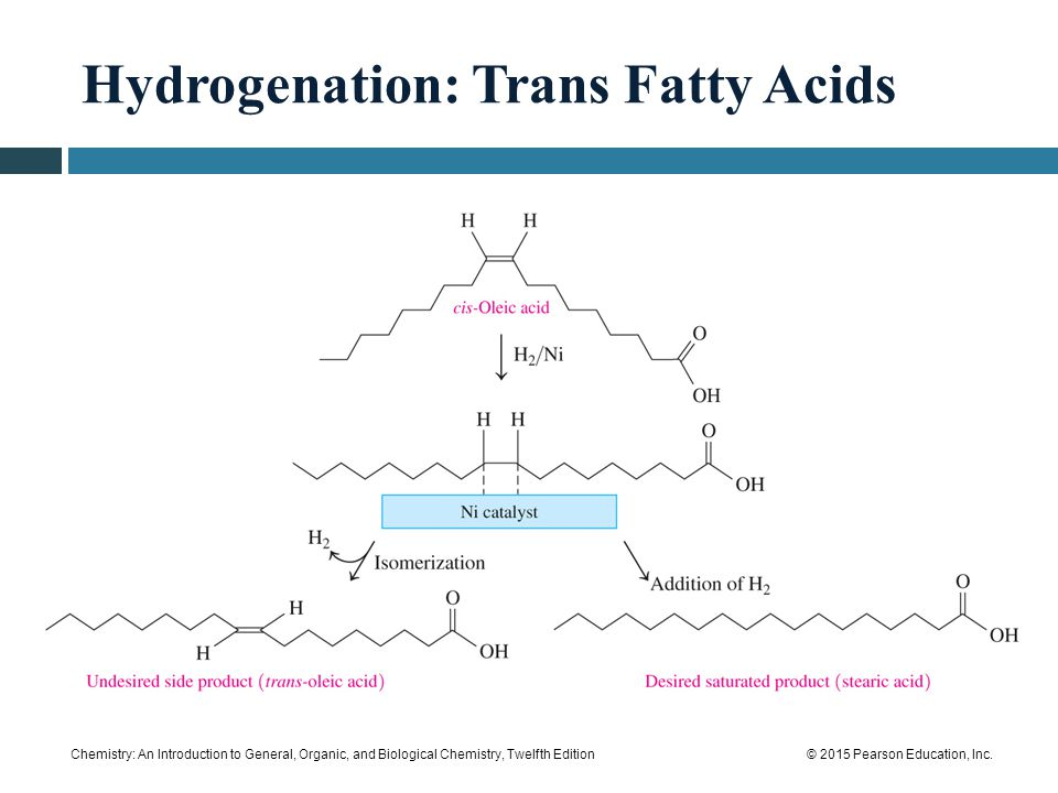 Hydrogenation: Trans Fatty Acids