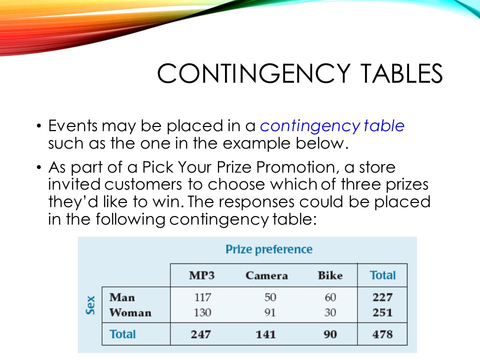 QTM1310/ Sharpe Contingency tables. Events may be placed in a contingency table such as the one in the example below.
