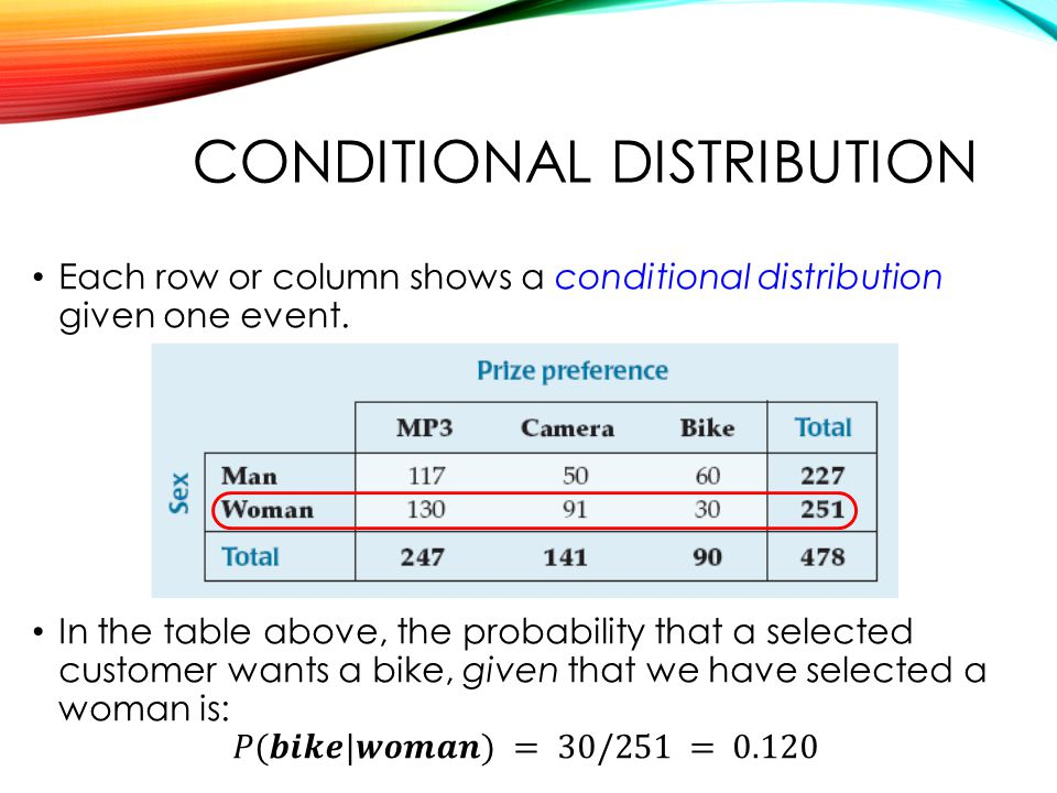 Conditional distribution