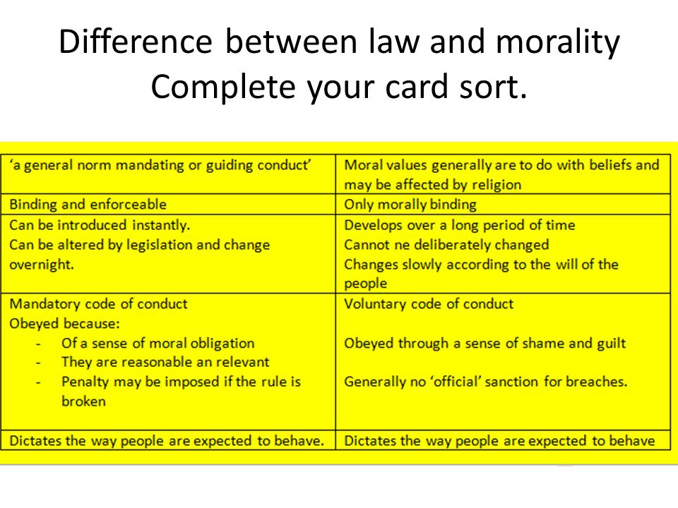 The Moral Differences Between Pro And >> Difference Between Law And Ethics With Comparison Chart Key