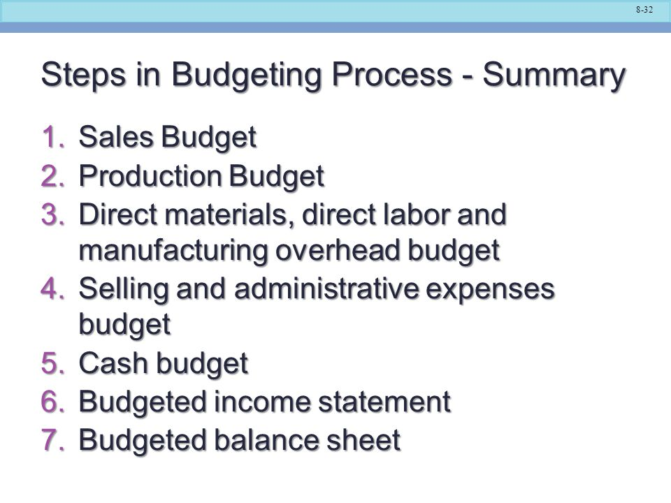 Local Governments and the Annual Budget Process