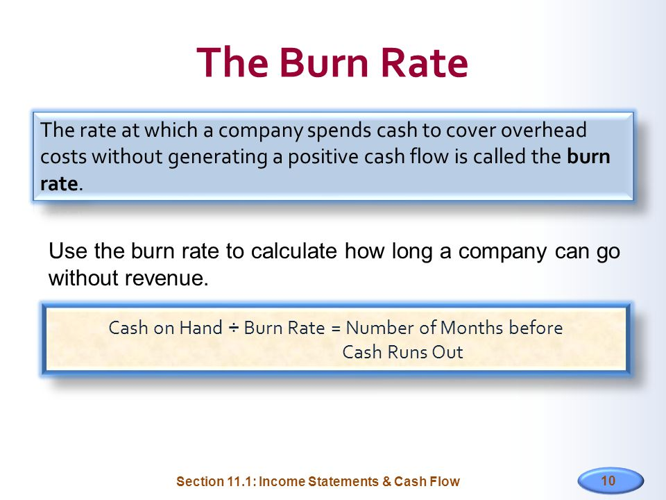 "Think of burn rate as a very high-stakes version of ""beat the clock."""